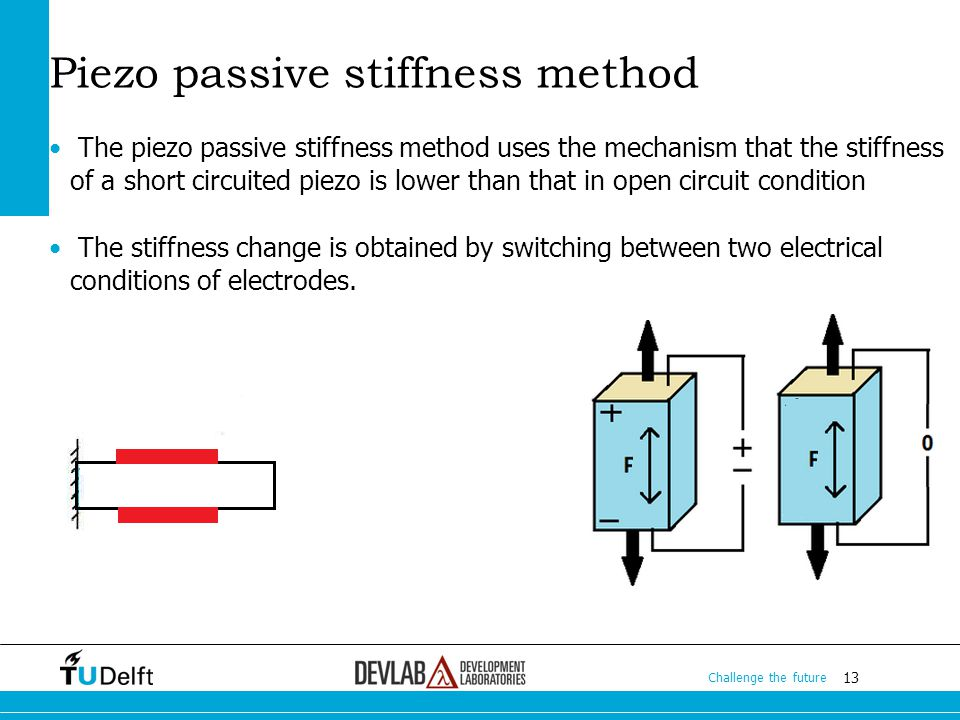 13 Challenge the future 13 Challenge the future 13 Challenge the future Piezo passive stiffness method The piezo passive stiffness method uses the mechanism that the stiffness of a short circuited piezo is lower than that in open circuit condition The stiffness change is obtained by switching between two electrical conditions of electrodes.