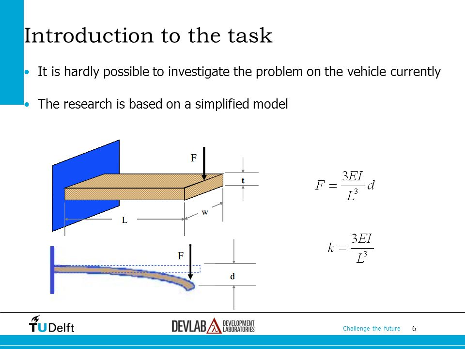 6 Challenge the future 6 6 Introduction to the task It is hardly possible to investigate the problem on the vehicle currently The research is based on a simplified model
