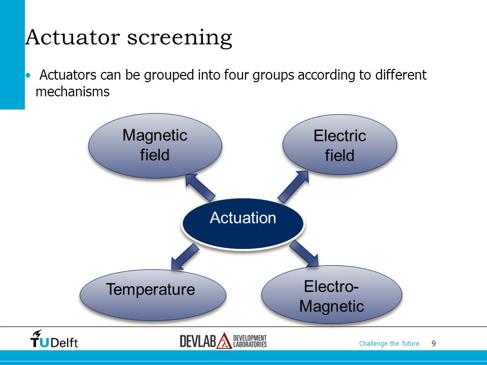 9 Challenge the future 9 9 Actuator screening Actuators can be grouped into four groups according to different mechanisms Actuation Electric field Electro- Magnetic Electro- Magnetic Temperature Magnetic field