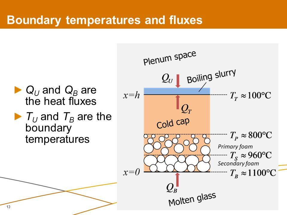 Boundary temperatures and fluxes 13 Q U and Q B are the heat fluxes T U and T B are the boundary temperatures