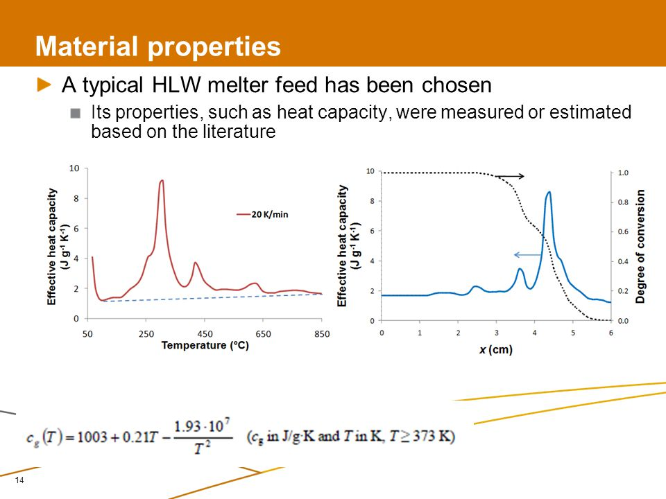 Material properties A typical HLW melter feed has been chosen Its properties, such as heat capacity, were measured or estimated based on the literature 14