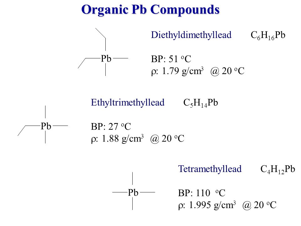 Heating: Used to break organo-metallic bonds, which then ionize the Pb, Po, Bi, etc.