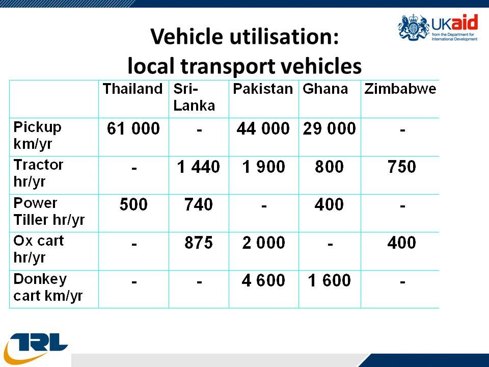 Vehicle utilisation: local transport vehicles