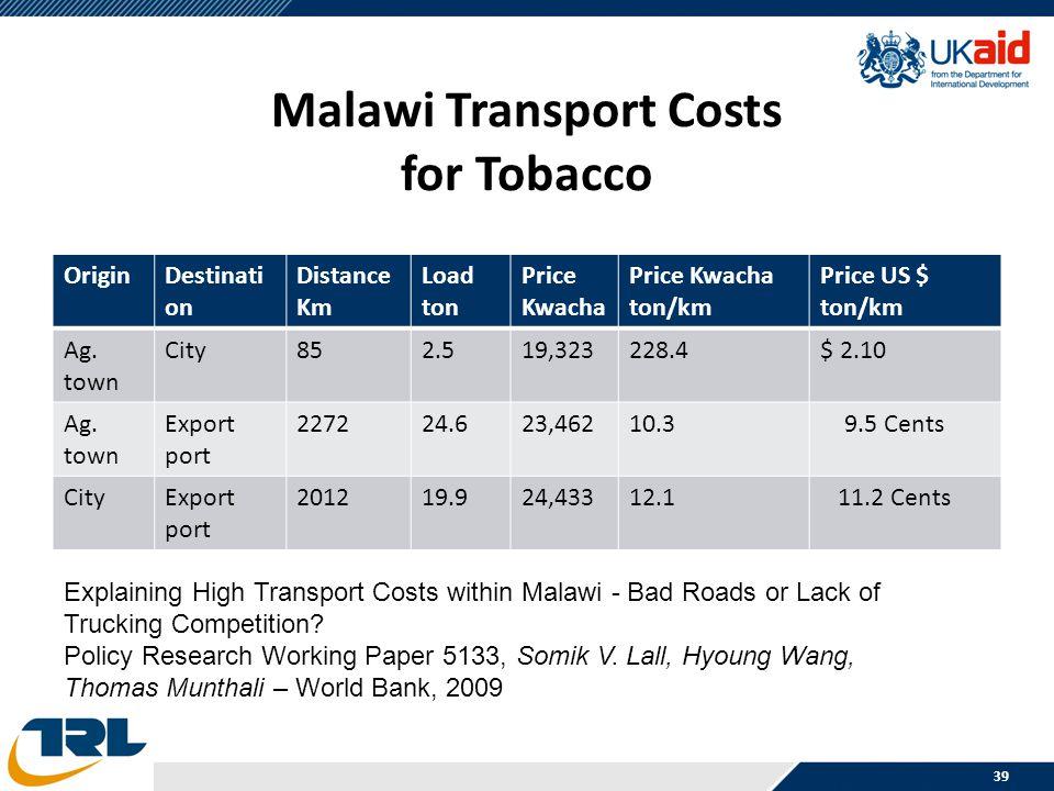 Malawi Transport Costs for Tobacco OriginDestinati on Distance Km Load ton Price Kwacha Price Kwacha ton/km Price US $ ton/km Ag.