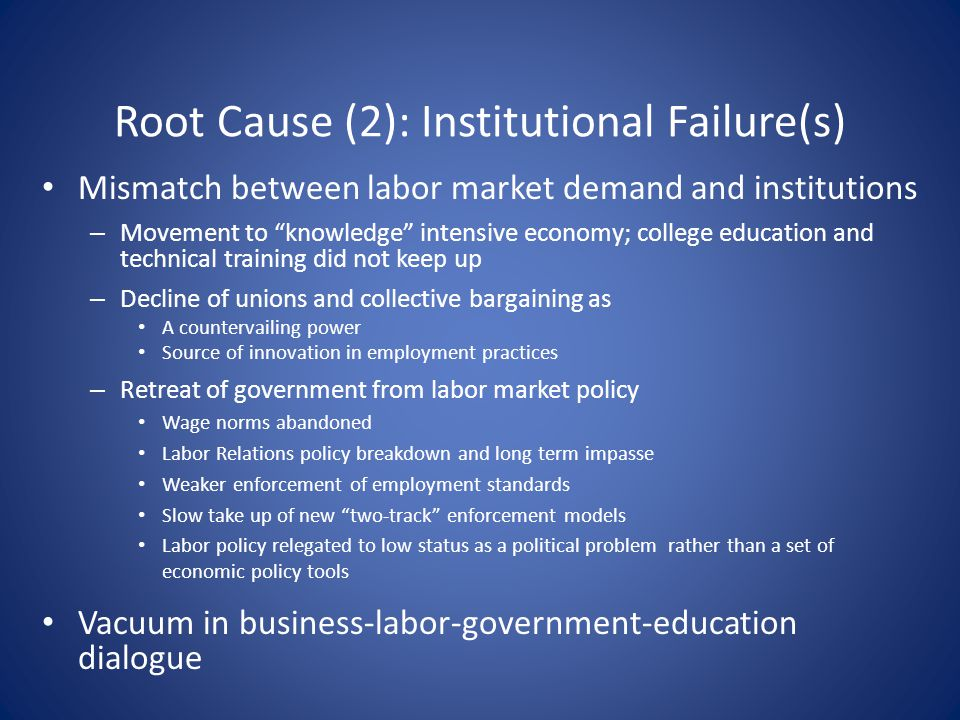 Root Cause (2): Institutional Failure(s) Mismatch between labor market demand and institutions – Movement to knowledge intensive economy; college educ