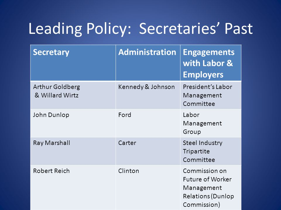 Leading Policy: Secretaries Past SecretaryAdministrationEngagements with Labor & Employers Arthur Goldberg & Willard Wirtz Kennedy & JohnsonPresidents Labor Management Committee John DunlopFordLabor Management Group Ray MarshallCarterSteel Industry Tripartite Committee Robert ReichClintonCommission on Future of Worker Management Relations (Dunlop Commission)