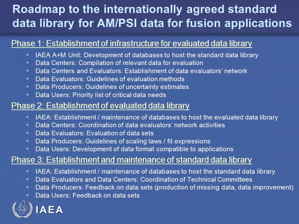 IAEA Roadmap to the internationally agreed standard data library for AM/PSI data for fusion applications Phase 1: Establishment of infrastructure for evaluated data library IAEA A+M Unit: Development of databases to host the standard data library Data Centers: Compilation of relevant data for evaluation Data Centers and Evaluators: Establishment of data evaluators network Data Evaluators: Guidelines of evaluation methods Data Producers: Guidelines of uncertainty estimates.