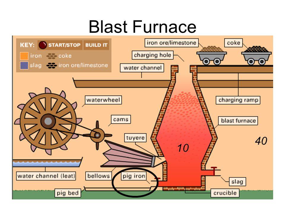 Blast Furnace 40 10