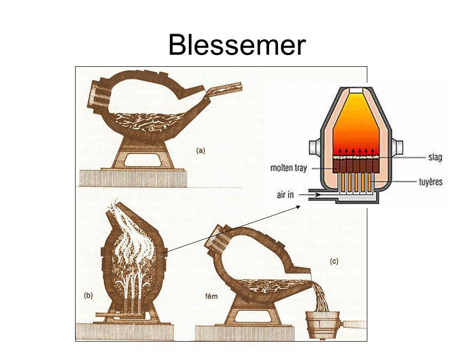 Blessemer
