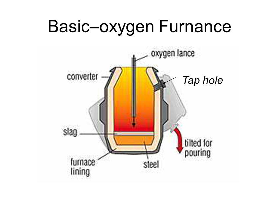 Basic–oxygen Furnance Tap hole