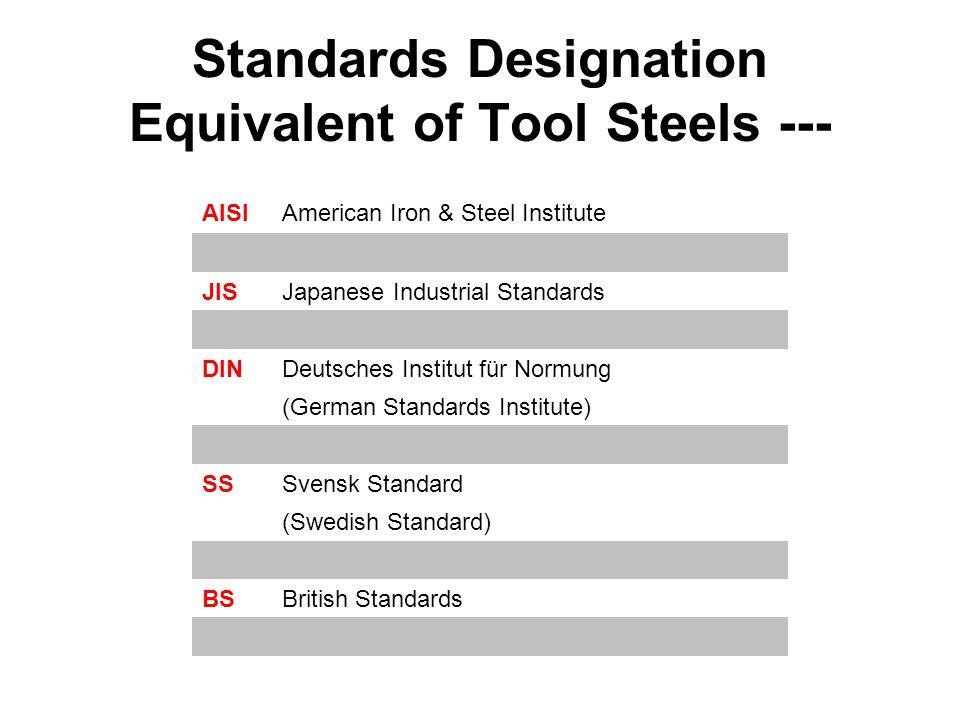 Standards Designation Equivalent of Tool Steels --- AISIAmerican Iron & Steel Institute JISJapanese Industrial Standards DINDeutsches Institut für Nor