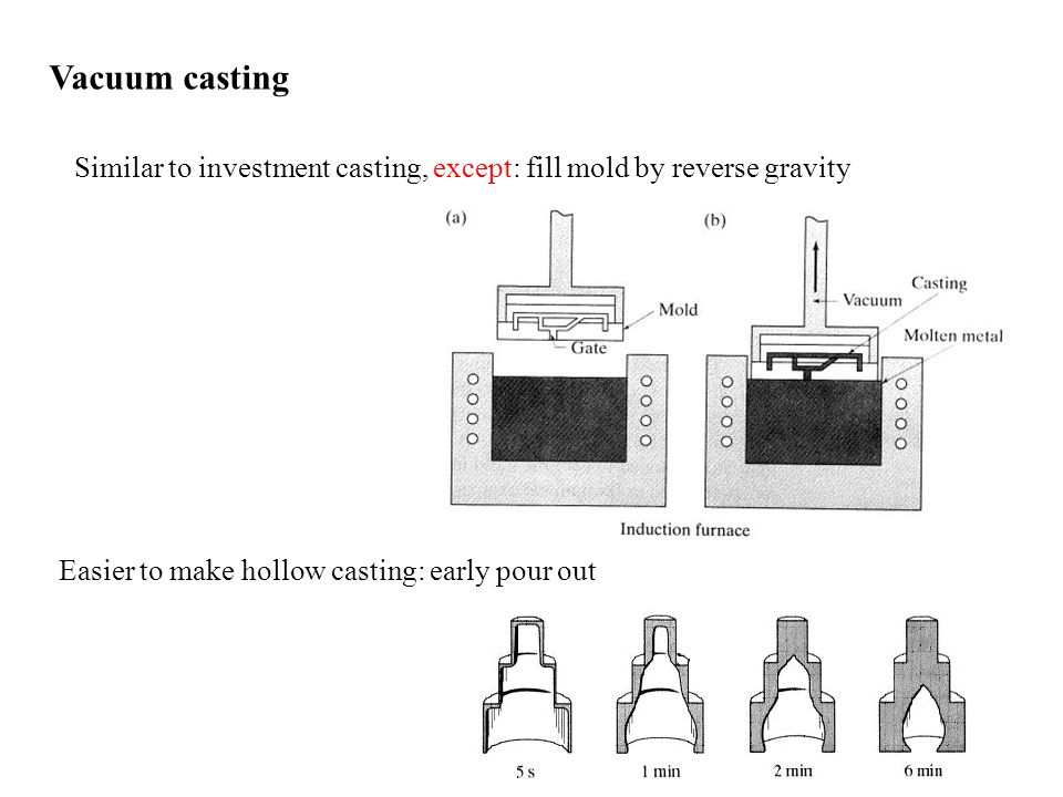 Vacuum casting Similar to investment casting, except: fill mold by reverse gravity Easier to make hollow casting: early pour out