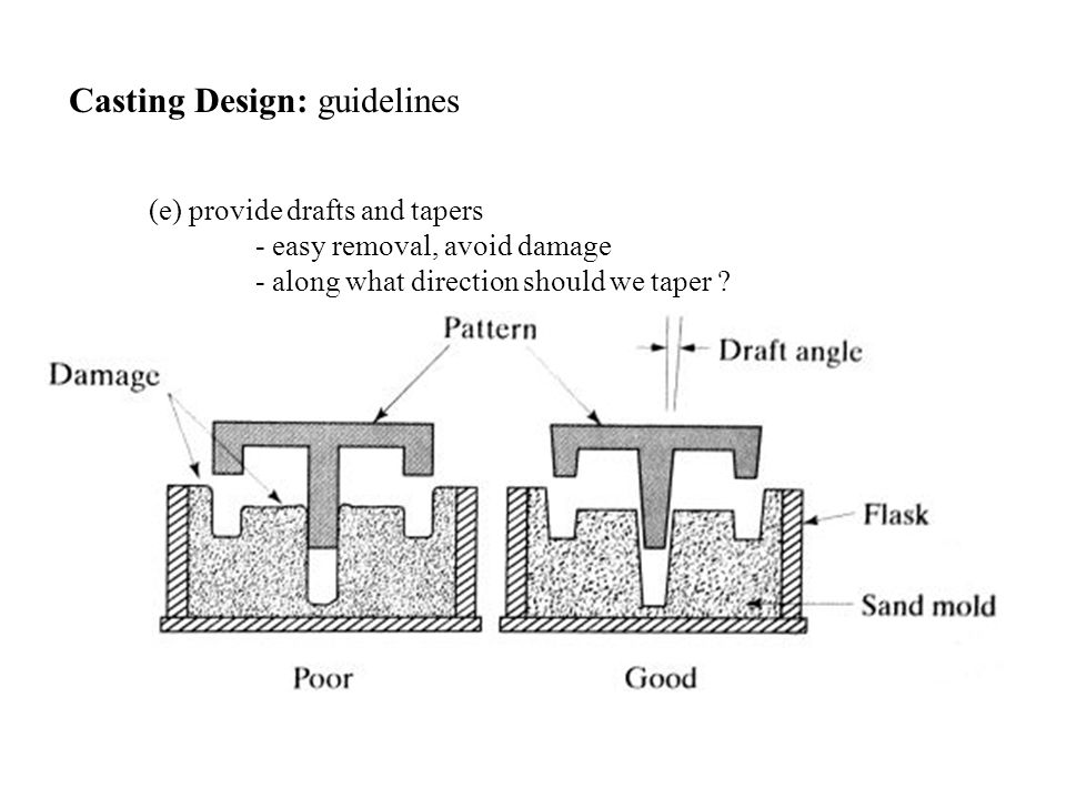Casting Design: guidelines (e) provide drafts and tapers - easy removal, avoid damage - along what direction should we taper ?