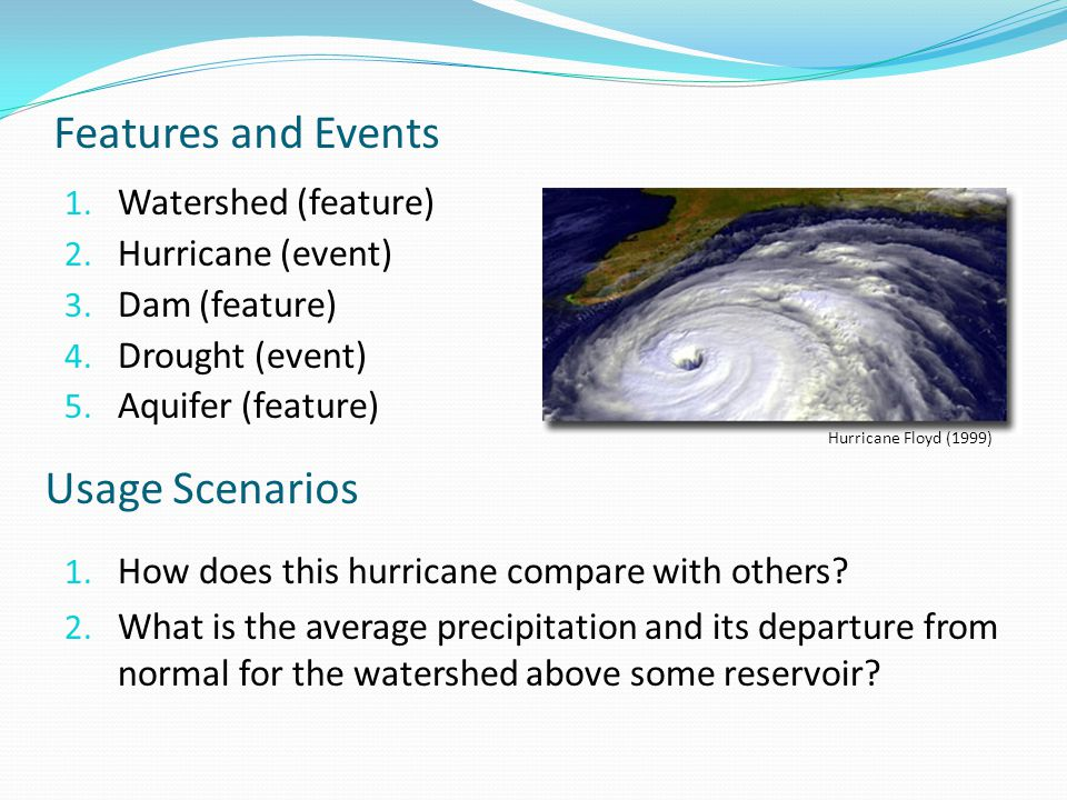 Features and Events 1. Watershed (feature) 2. Hurricane (event) 3.