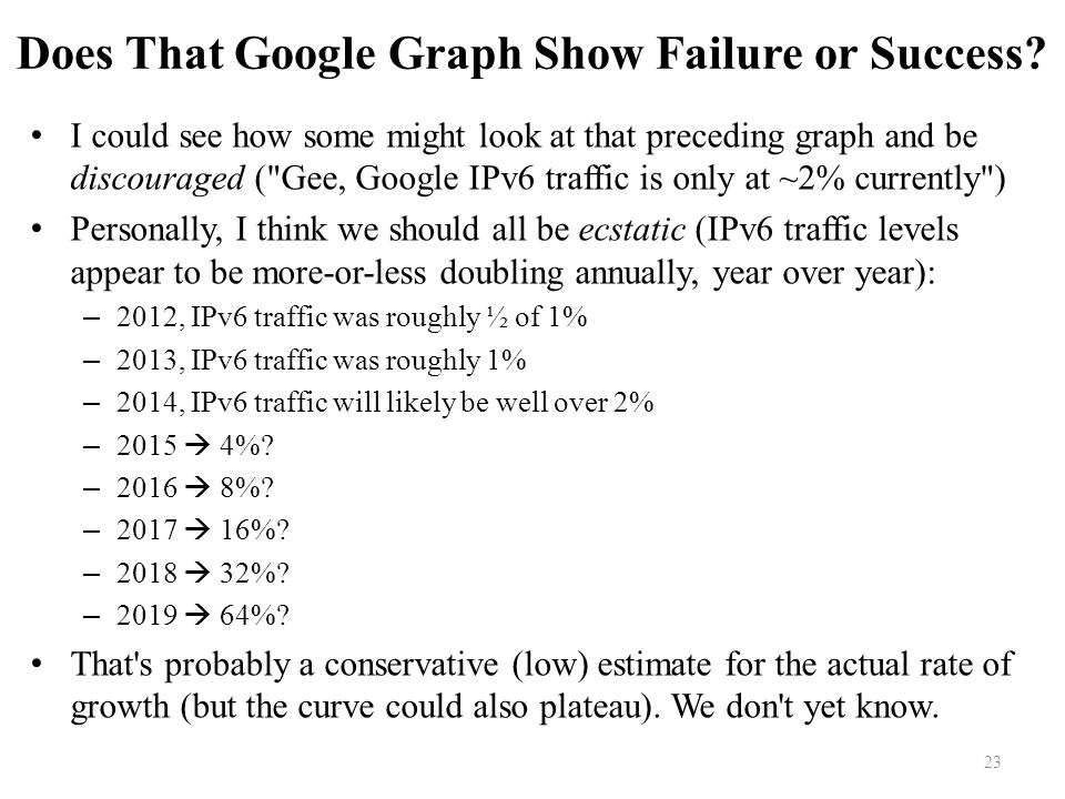 Does That Google Graph Show Failure or Success.