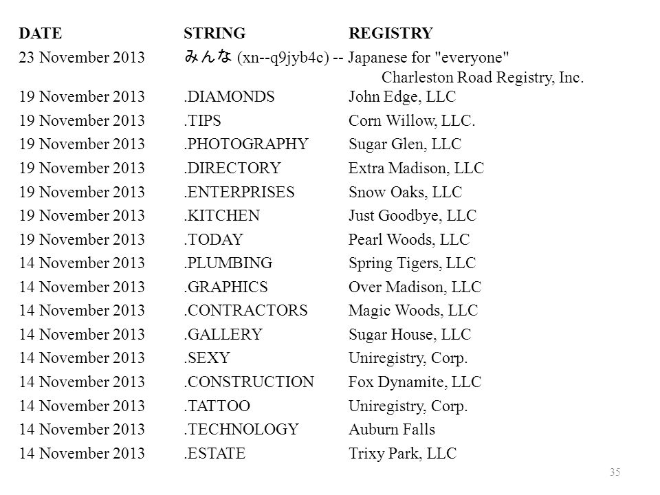 DATE STRING REGISTRY 23 November 2013 (xn--q9jyb4c) -- Japanese for everyone Charleston Road Registry, Inc.