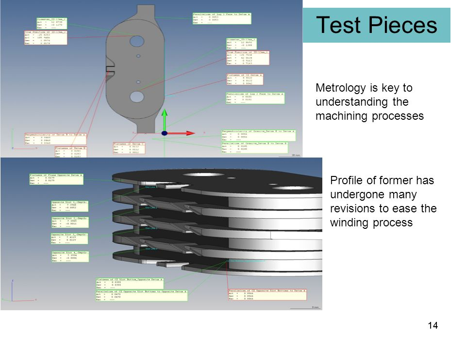 14 Test Pieces 14 Profile of former has undergone many revisions to ease the winding process Metrology is key to understanding the machining processes