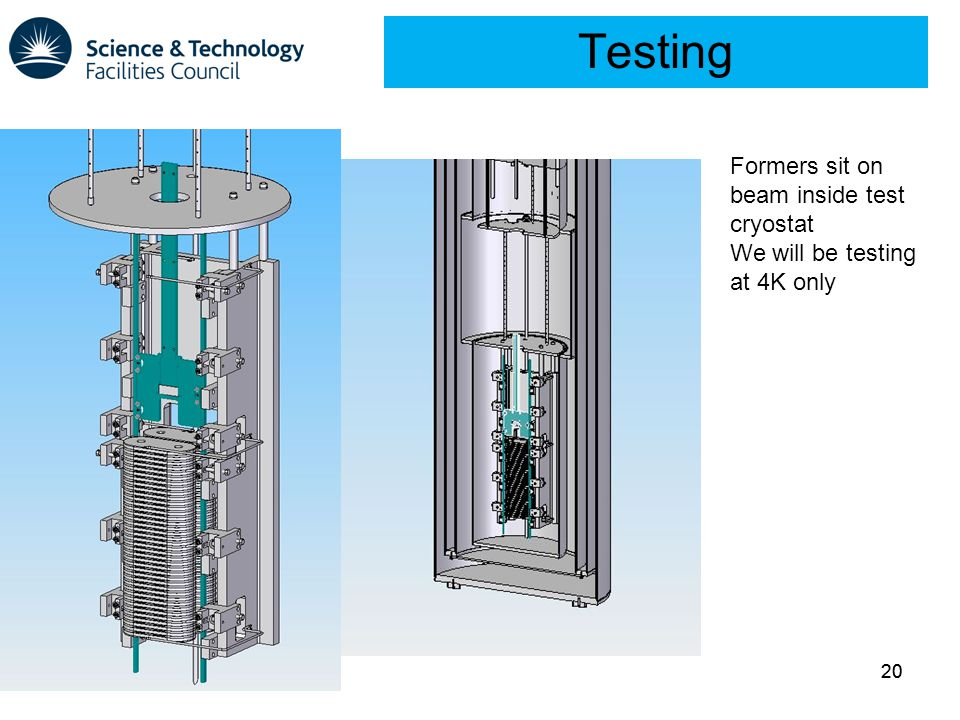 20 Testing 20 Formers sit on beam inside test cryostat We will be testing at 4K only