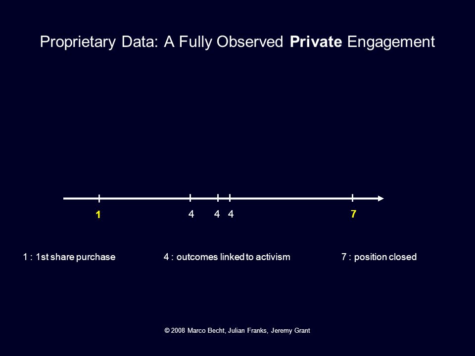 1 4447 1 : 1st share purchase4 : outcomes linked to activism7 : position closed Proprietary Data: A Fully Observed Private Engagement © 2008 Marco Bec