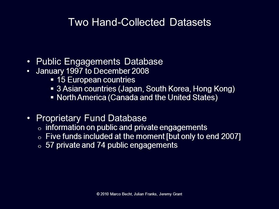 Public Database Coverage Europe –1997-2009 : 409 cases –2000-2008 analyzed : 305 cases Asia –2000-2009 : 210 cases North America –1997-2009 : 1267 cases (not yet analyzed) © 2010 Marco Becht, Julian Franks, Jeremy Grant