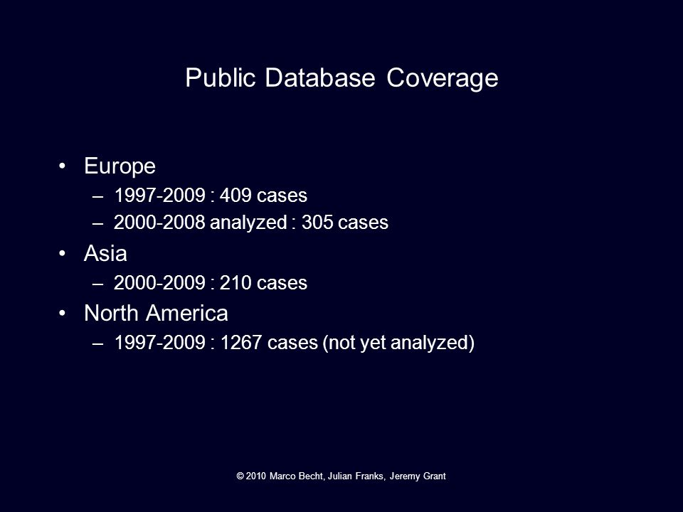International Public Activism Cases Initiated Source : Becht-Franks-Grant Public Activism Databases