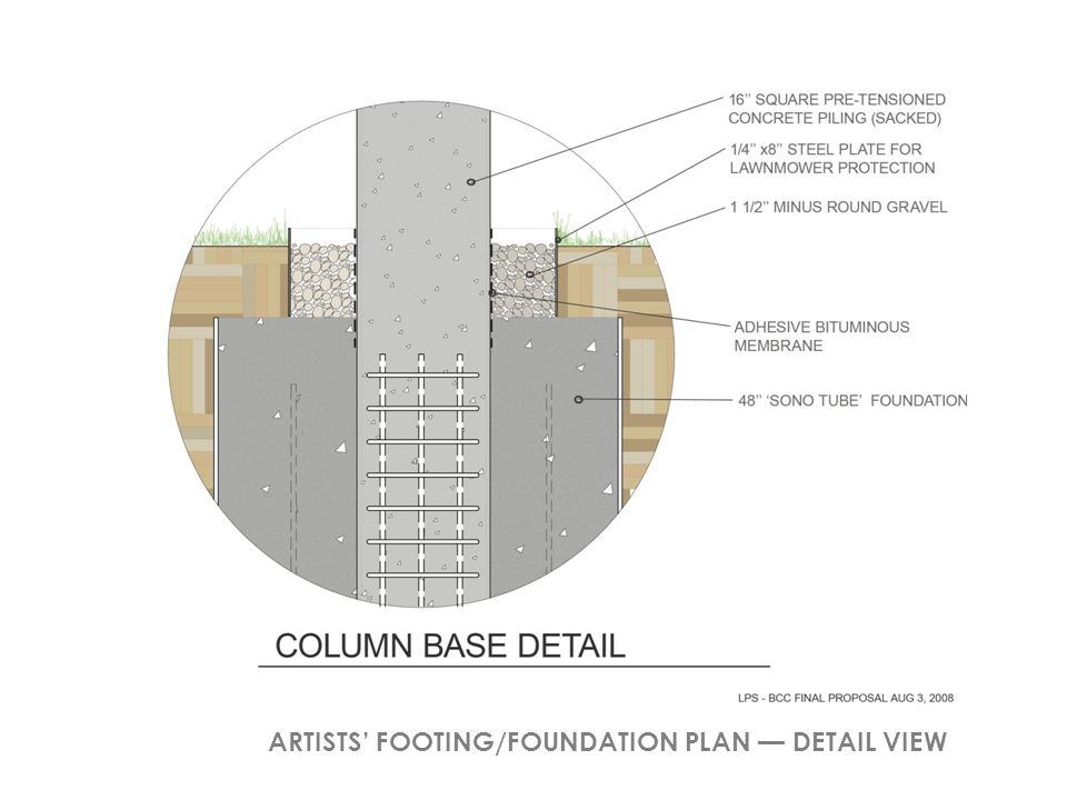ARTISTS FOOTING/FOUNDATION PLAN DETAIL VIEW