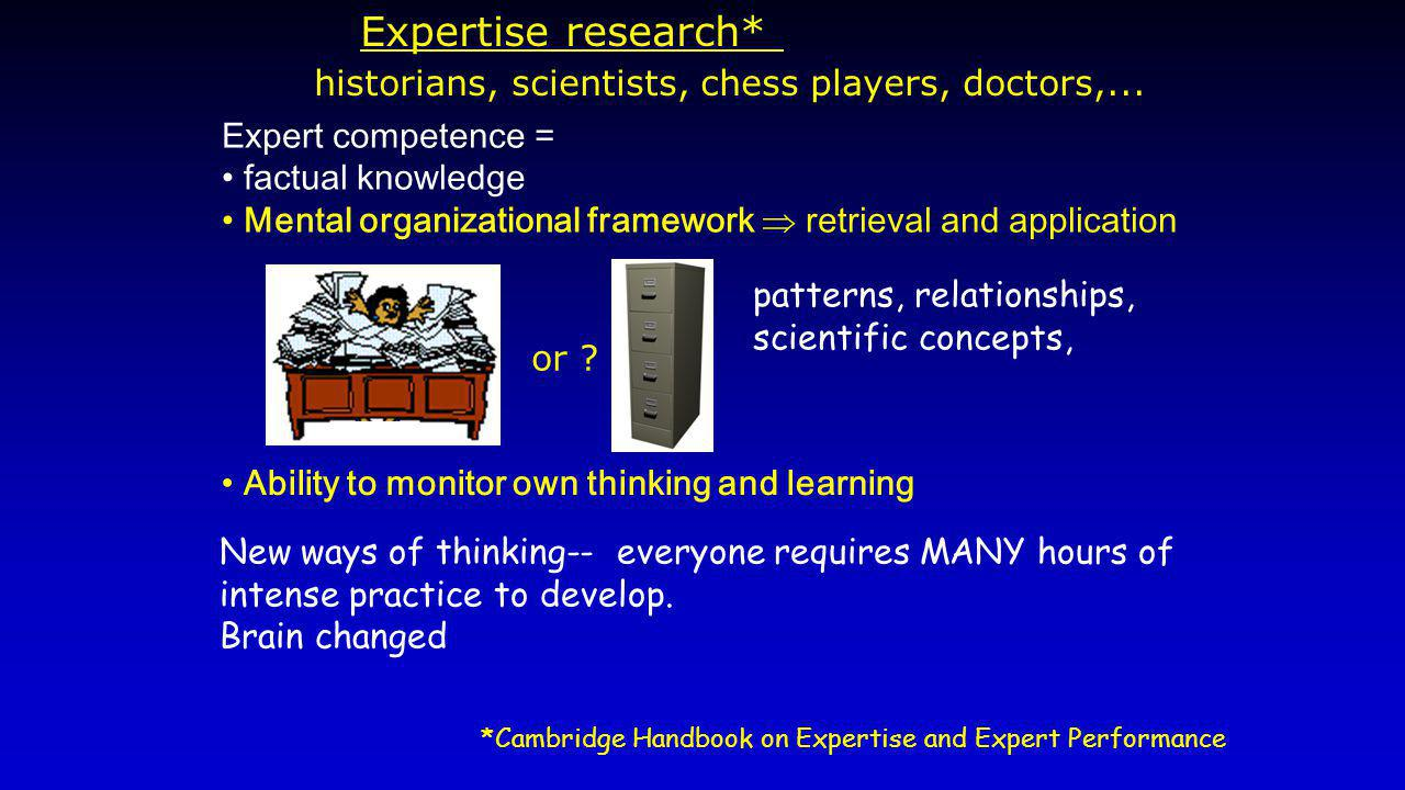 or ? Expert competence = factual knowledge Mental organizational framework retrieval and application Expertise research* Ability to monitor own thinki