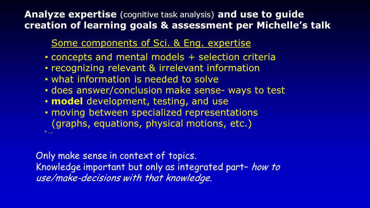 concepts and mental models + selection criteria recognizing relevant & irrelevant information what information is needed to solve does answer/conclusion make sense- ways to test model development, testing, and use moving between specialized representations (graphs, equations, physical motions, etc.)...