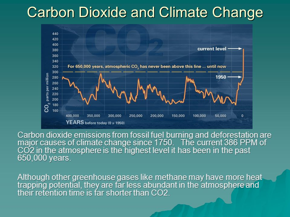 Carbon Dioxide and Climate Change Carbon dioxide emissions from fossil fuel burning and deforestation are major causes of climate change since 1750.