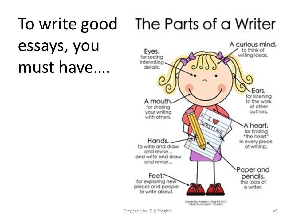 To write good essays, you must have…. Prepared by: D K Singhal49