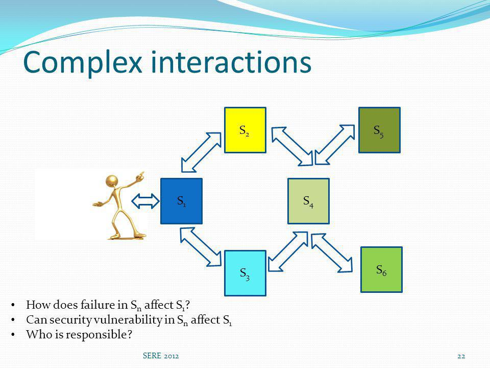 Complex interactions SERE 201222 S1S1 S2S2 S4S4 S3S3 S5S5 S6S6 How does failure in S n affect S 1 .