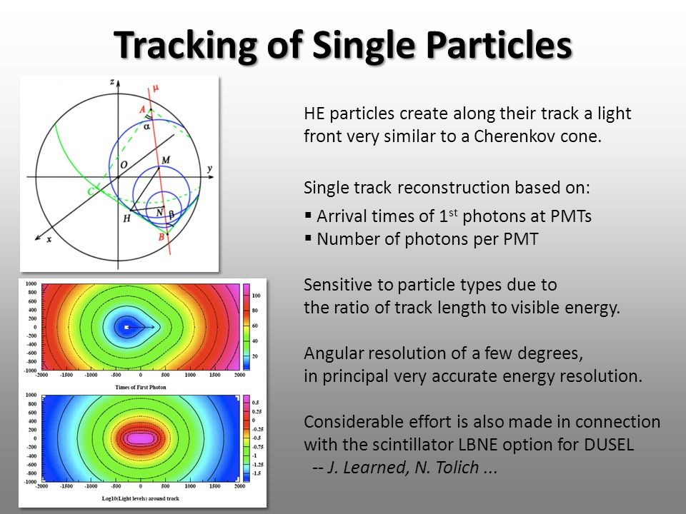 Tracking of Single Particles HE particles create along their track a light front very similar to a Cherenkov cone.