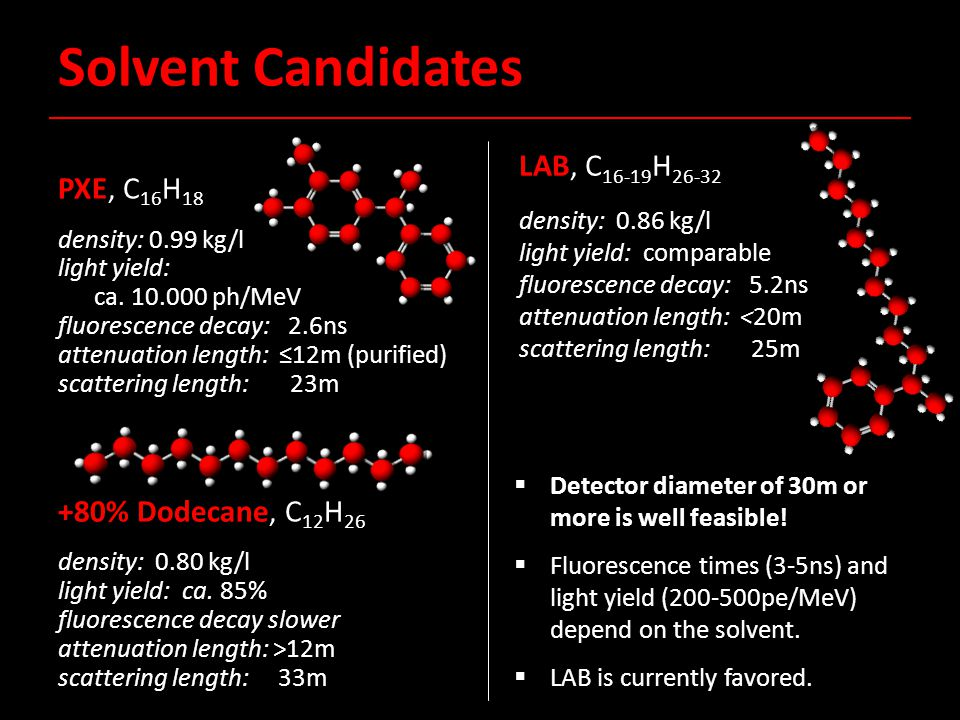 Solvent Candidates LAB, C 16-19 H 26-32 density: 0.86 kg/l light yield: comparable fluorescence decay: 5.2ns attenuation length: <20m scattering length: 25m PXE, C 16 H 18 density: 0.99 kg/l light yield: ca.