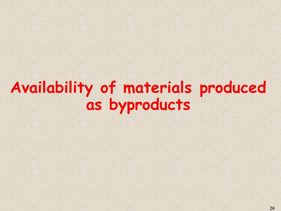 Availability of materials produced as byproducts 26