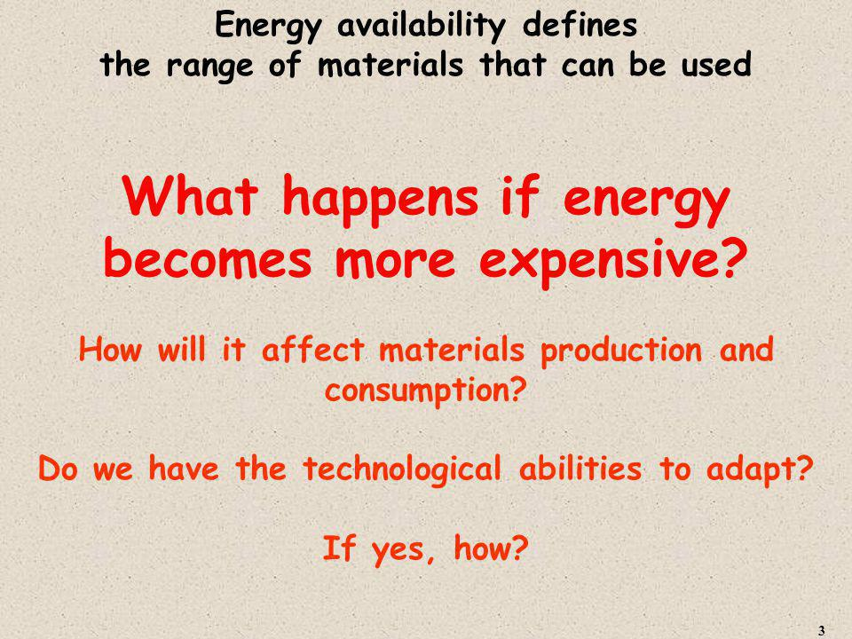 What happens if energy becomes more expensive.