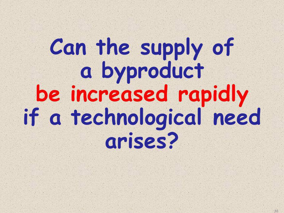 30 Can the supply of a byproduct be increased rapidly if a technological need arises