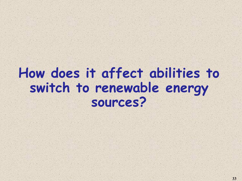 How does it affect abilities to switch to renewable energy sources 33