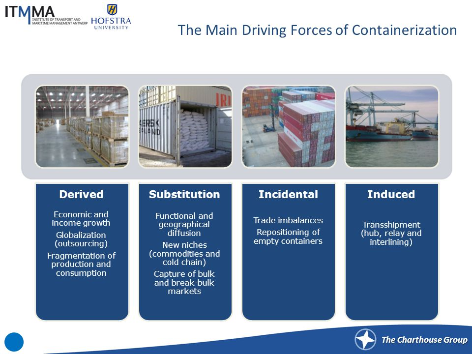 The Charthouse Group The Main Driving Forces of Containerization