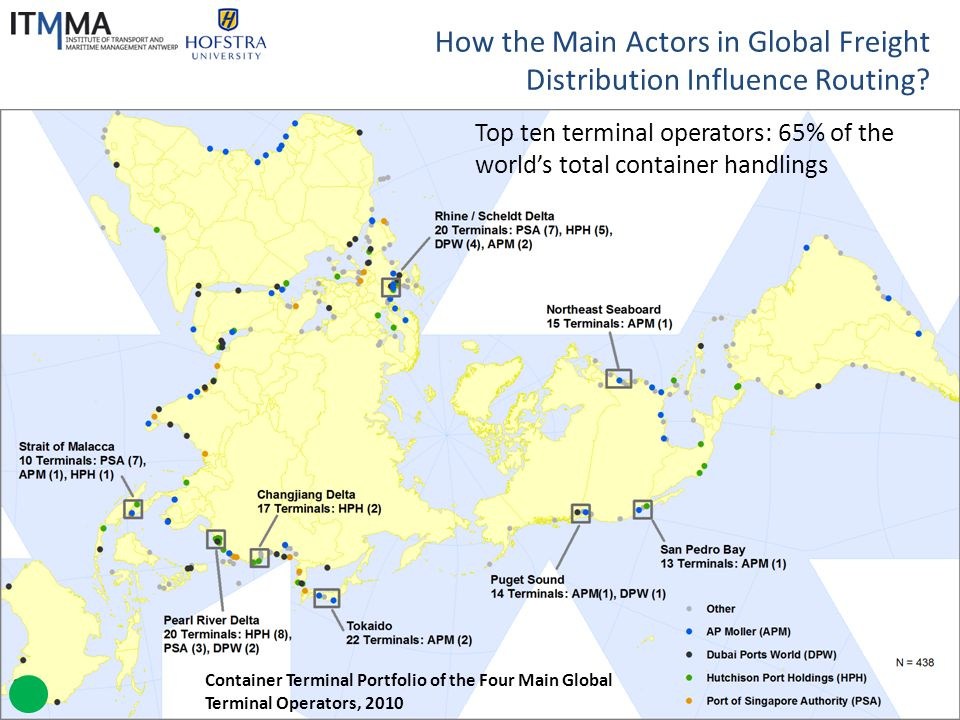 The Charthouse Group How the Main Actors in Global Freight Distribution Influence Routing? Top ten terminal operators: 65% of the worlds total contain