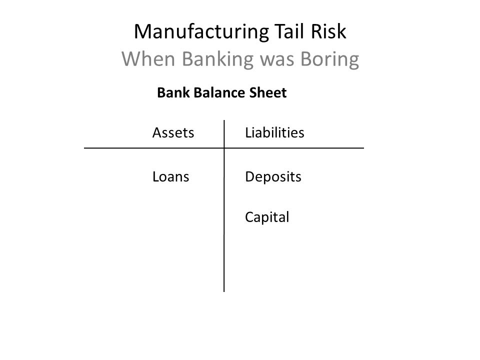 AssetsLiabilities LoansDeposits Capital Bank Balance Sheet Manufacturing Tail Risk When Banking was Boring