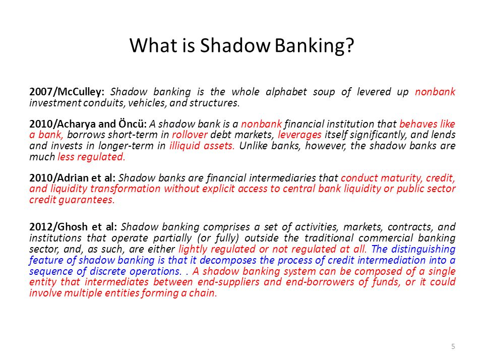 What is Shadow Banking.