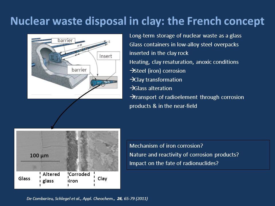 Nuclear waste disposal in clay: the French concept Long-term storage of nuclear waste as a glass Glass containers in low-alloy steel overpacks inserted in the clay rock Heating, clay resaturation, anoxic conditions Steel (iron) corrosion Clay transformation Glass alteration transport of radioelement through corrosion products & in the near-field De Combarieu, Schlegel et al., Appl.
