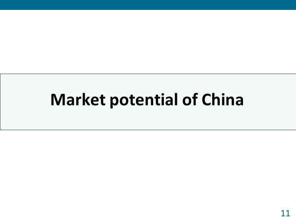 Market potential of China 11 Forum 2013