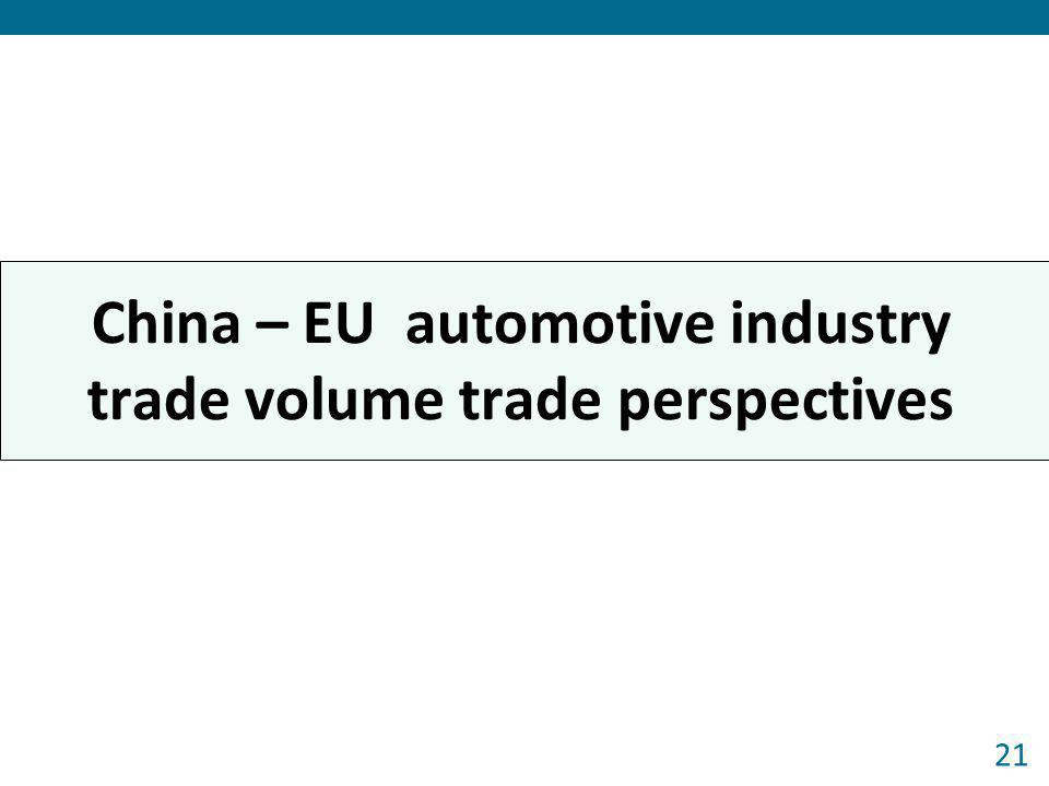China – EU automotive industry trade volume trade perspectives 21 Forum 2013
