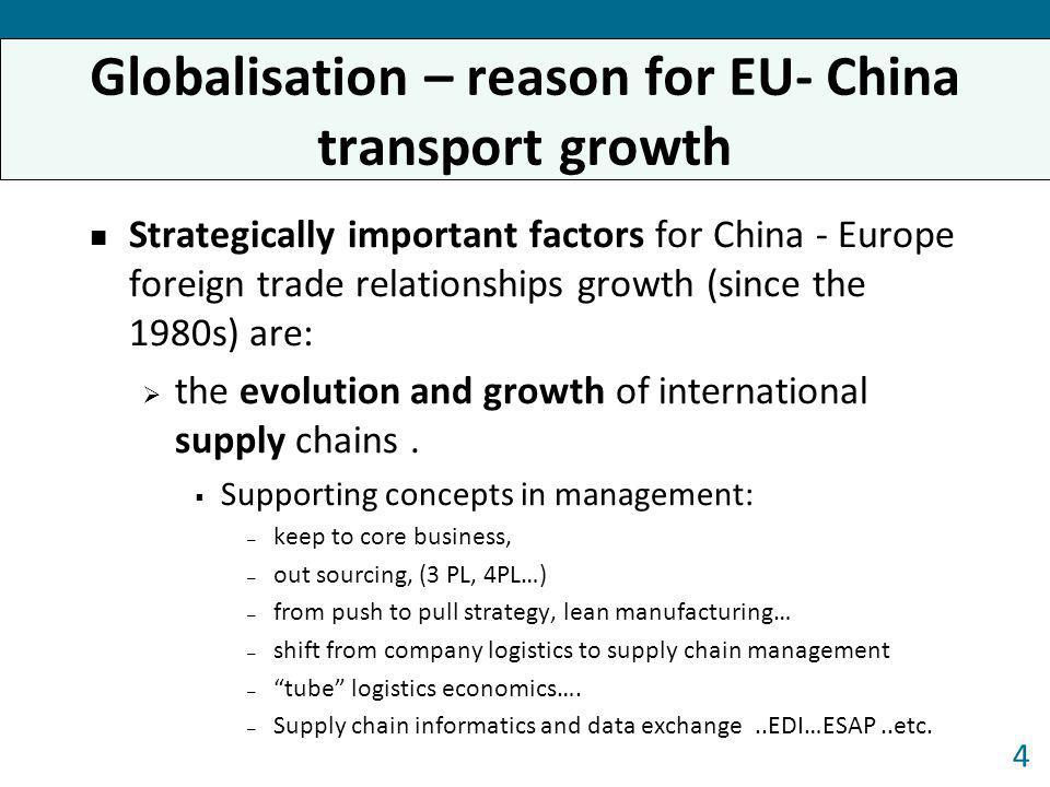 Globalisation – reason for EU- China transport growth Strategically important factors for China - Europe foreign trade relationships growth (since the