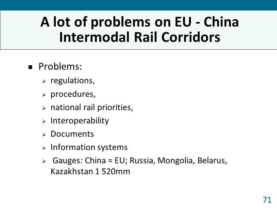 A lot of problems on EU - China Intermodal Rail Corridors Problems: regulations, procedures, national rail priorities, Interoperability Documents Info