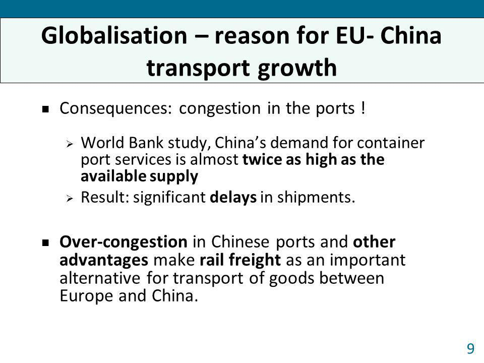 Consequences: congestion in the ports ! World Bank study, Chinas demand for container port services is almost twice as high as the available supply Re