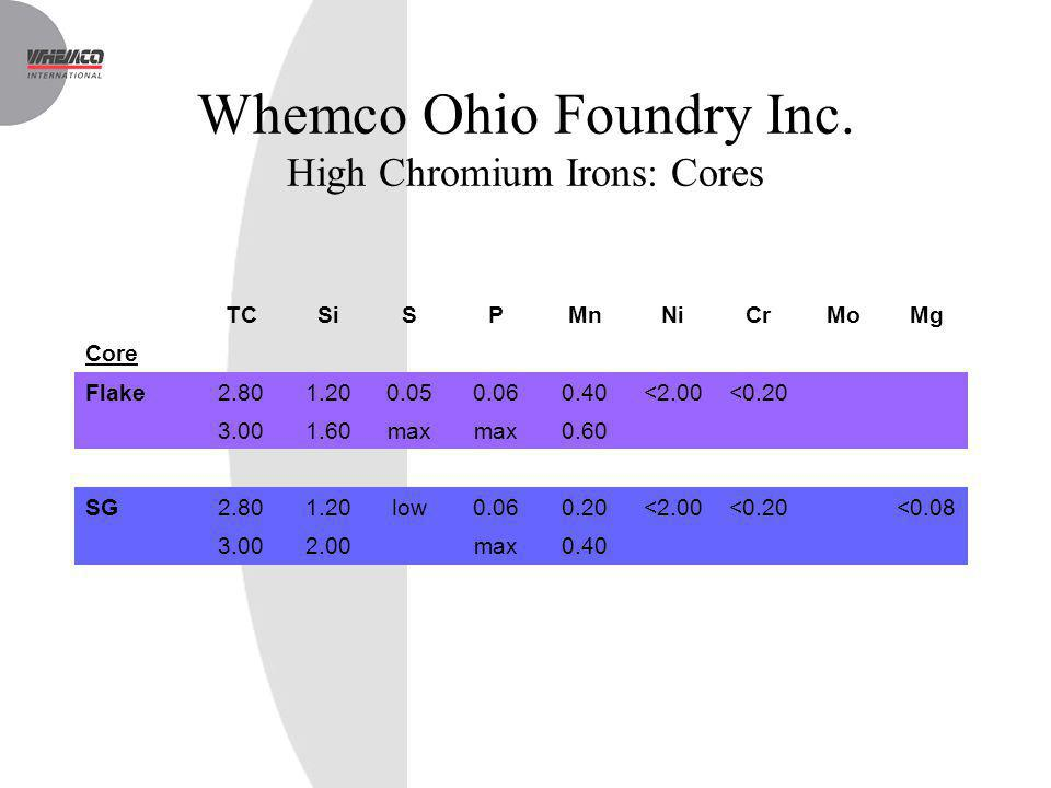 Whemco Ohio Foundry Inc. High Chromium Irons: Cores TCSiSPMnNiCrMoMg Core Flake2.801.200.050.060.40<2.00<0.20 3.001.60max 0.60 SG2.801.20low0.060.20<2