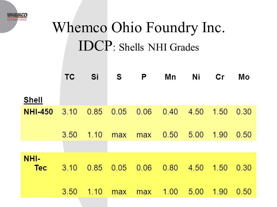Whemco Ohio Foundry Inc. IDCP : Shells NHI Grades TCSiSPMnNiCrMo Shell NHI-4503.100.850.050.060.404.501.500.30 3.501.10max 0.505.001.900.50 NHI- Tec3.