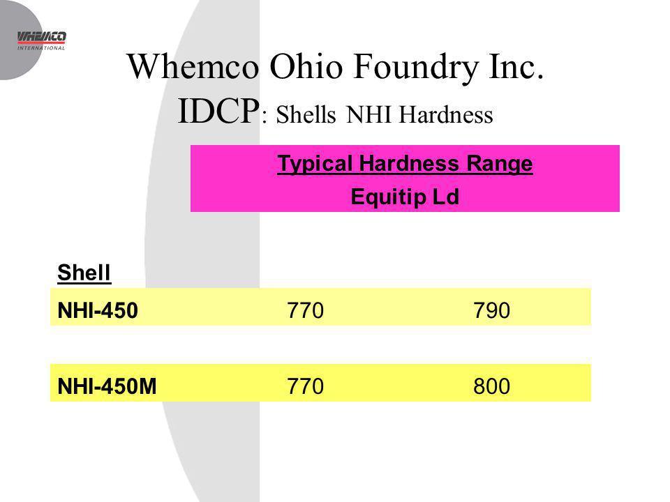Whemco Ohio Foundry Inc. IDCP : Shells NHI Hardness Typical Hardness Range Equitip Ld Shell NHI-450770790 NHI-450M770800